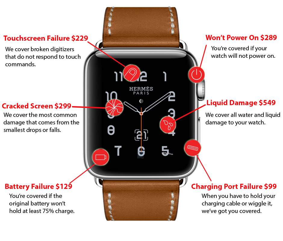 apple-watch-hermes-cost-to-repair-image.png