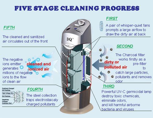 ap08-purification-progress.jpg