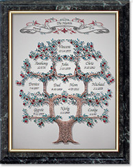 The Family Tree Gift