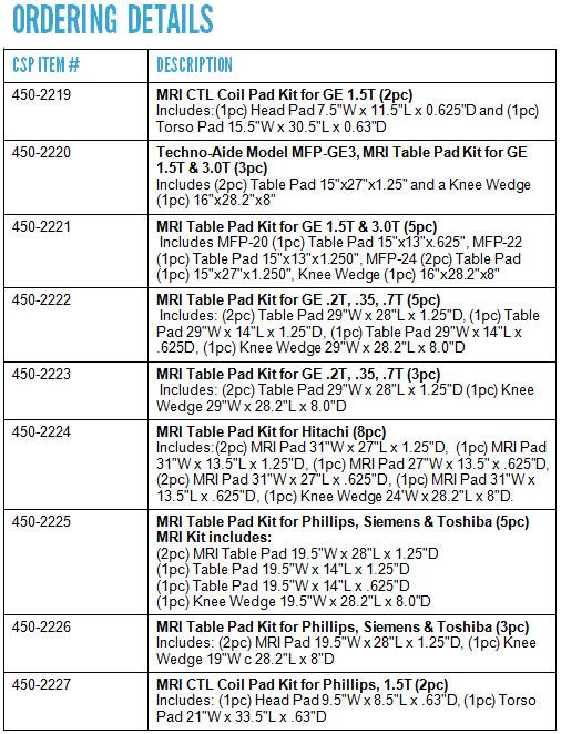 450-2219-itemtable.jpg