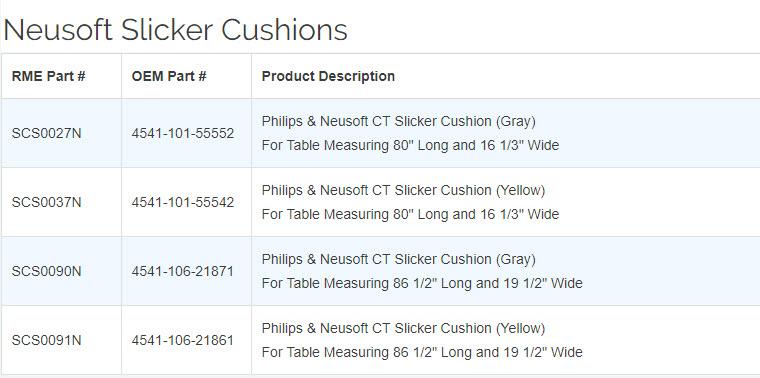 neusoft-slicker-cushions.jpg