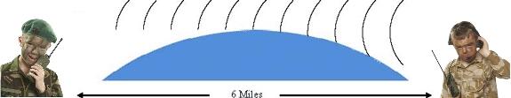 line-of-sight-guide-to-two-way-radio-range.jpg