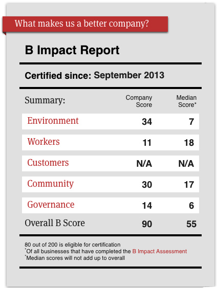 What is B Corp?