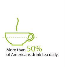 More than 50 Americans Drink Tea Daily
