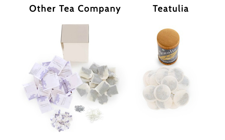 Teatulia vs Other Tea Companies