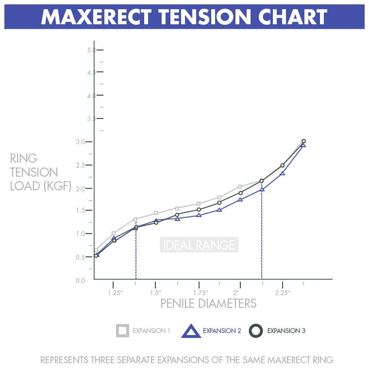 tension-chart-b.jpg