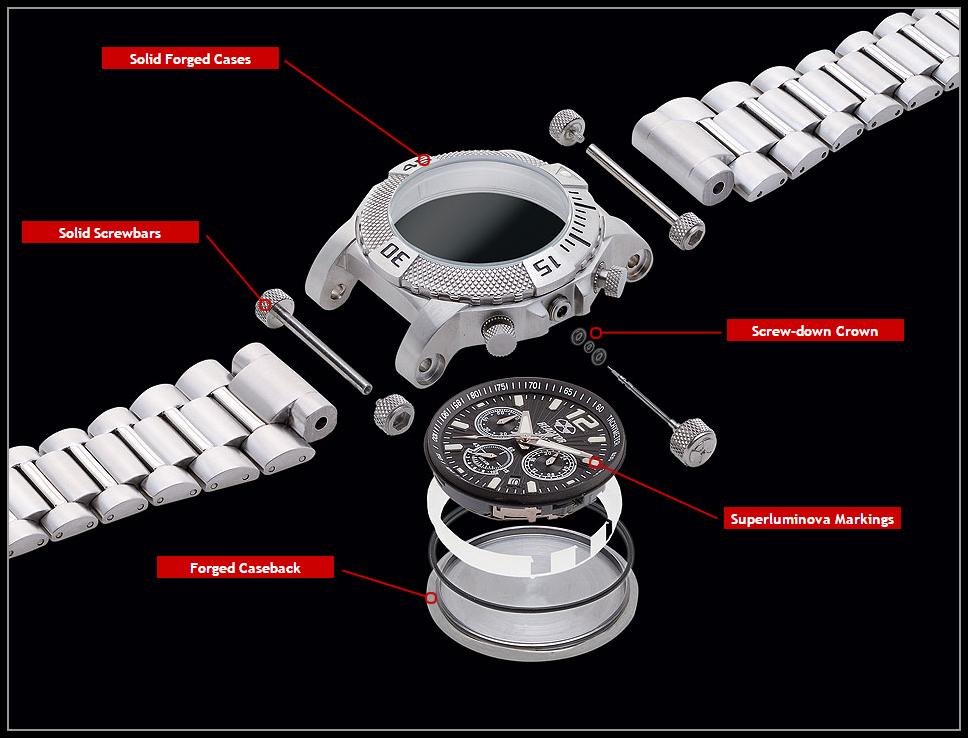 reactor-dna-slide.png