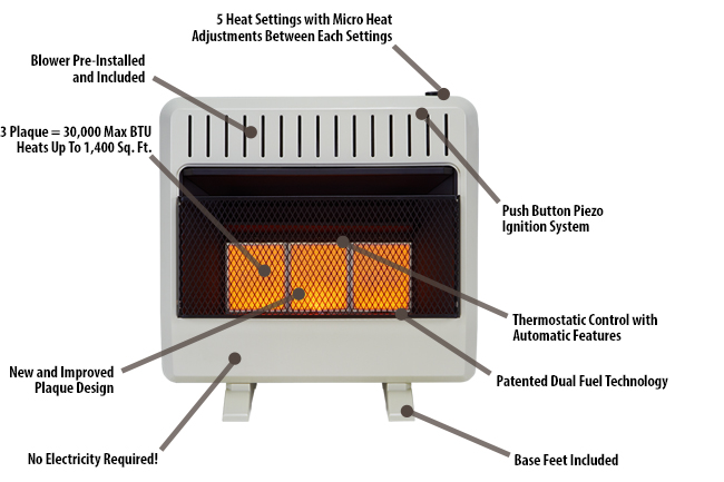 Avenger Dual Fuel Ventless Infrared Heater 30 000 Btu