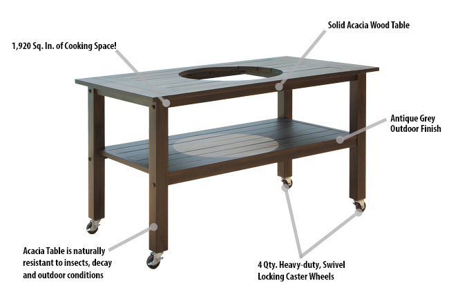 Table Features