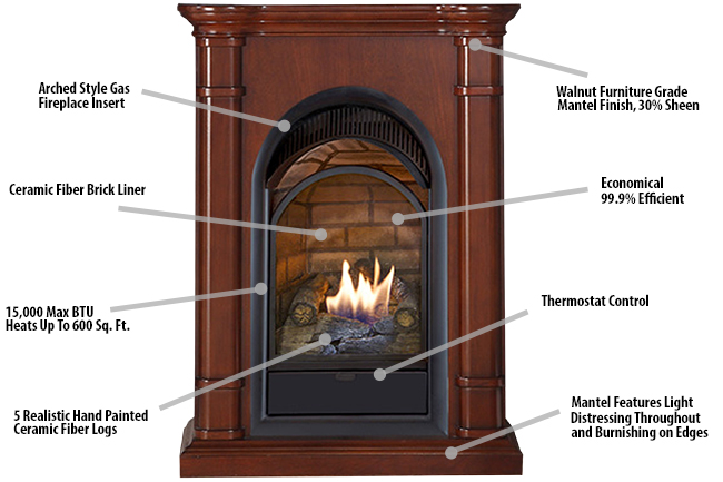 Duluth Forge Dual Fuel Ventless Fireplace With Mantel