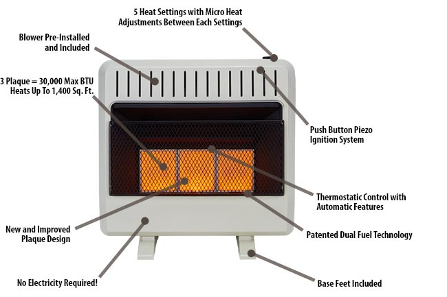 Infrared Heaters for Storm Emergency