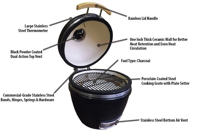 Duluth Forge Kamado Grill Specs