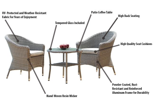 Pleasant Bay 3 Piece Outdoor Wicker Patio Bistro Set With Table