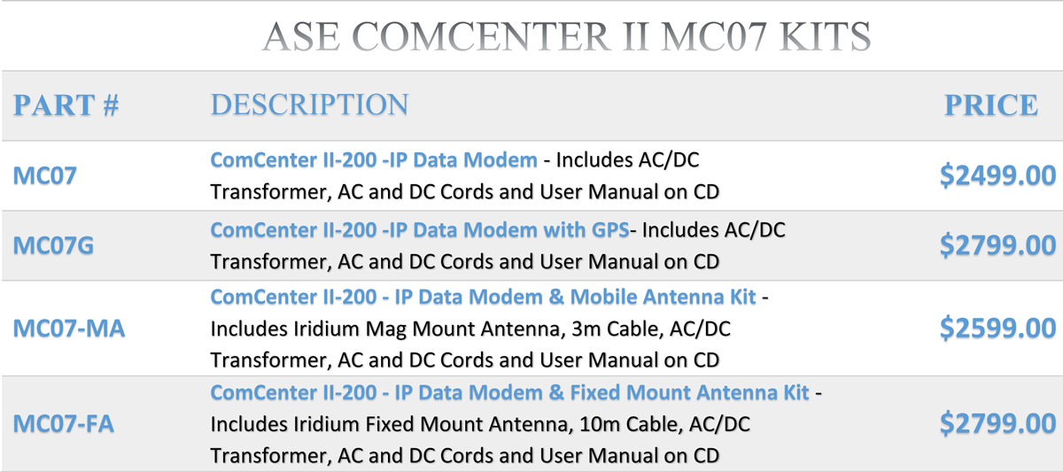 ase-iridium-comcenter-mc07-kits-price-chart.jpg