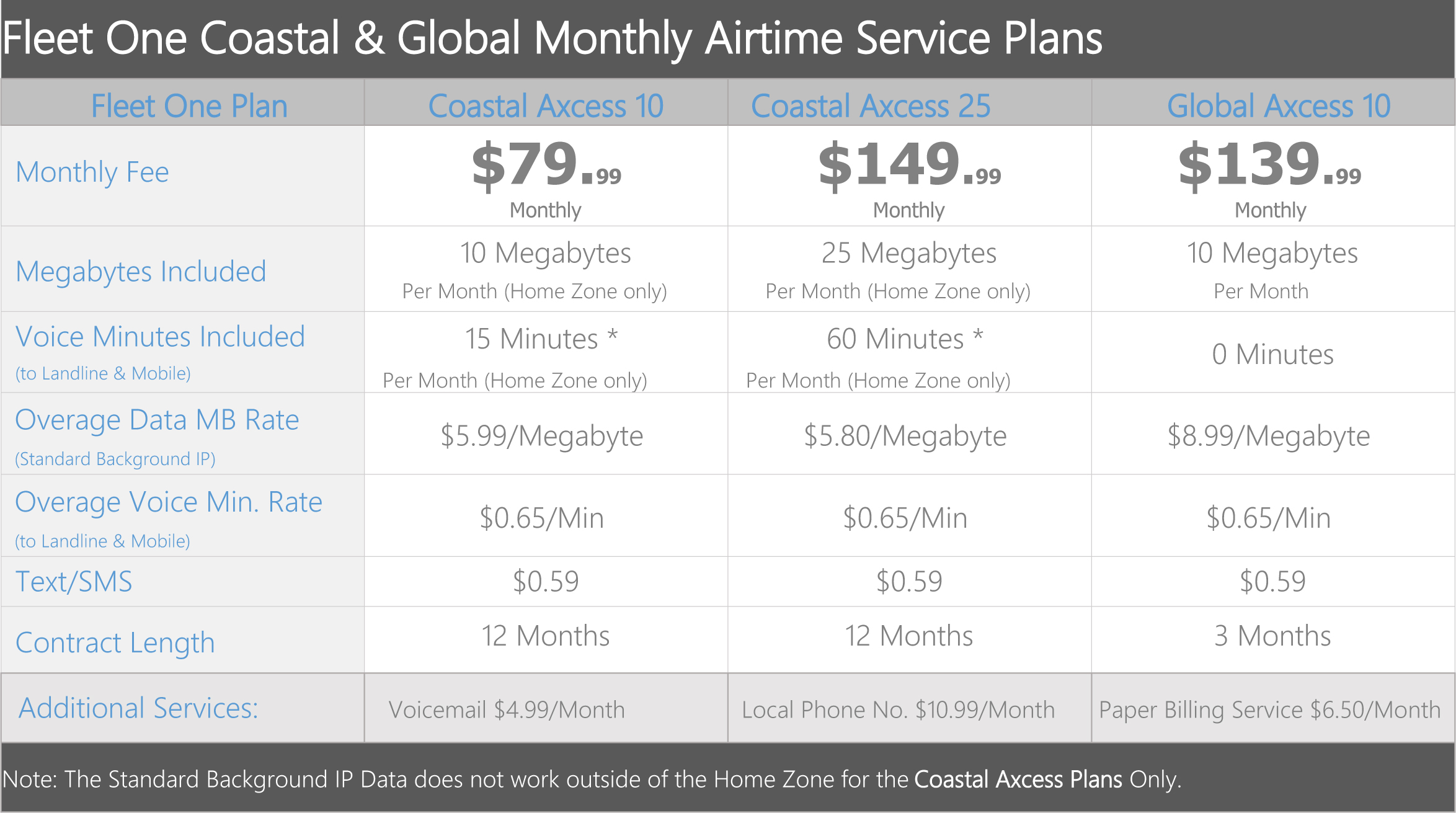 inmarsat-fleet-one-coastal-global-monthly-airtime-plans-price-chart-northernaxces-1.jpg