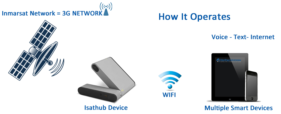 wideye isavi isathub satellite internet wifi hotspot. Black Bedroom Furniture Sets. Home Design Ideas