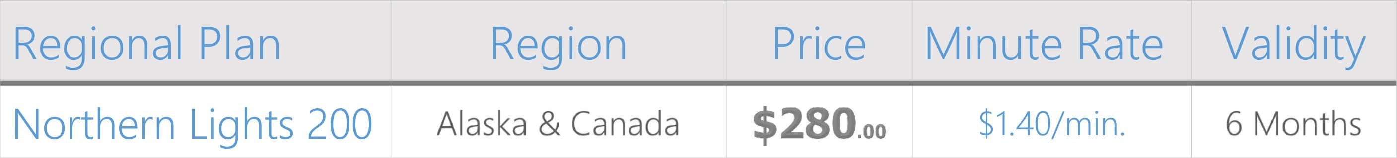iridium-alaska-canada-regional-prepaid-card-northern-lights-northernaxcess-1.jpg
