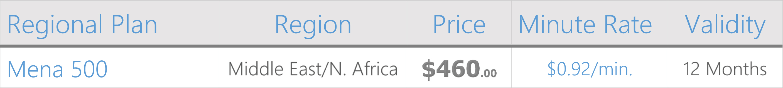 iridium-mena-africa-middle-east-500-minutes-regional-prepaid-card-northernaxcess.jpg