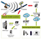 Wideye Sabre Ranger BGAN Internet Terminal Diagram