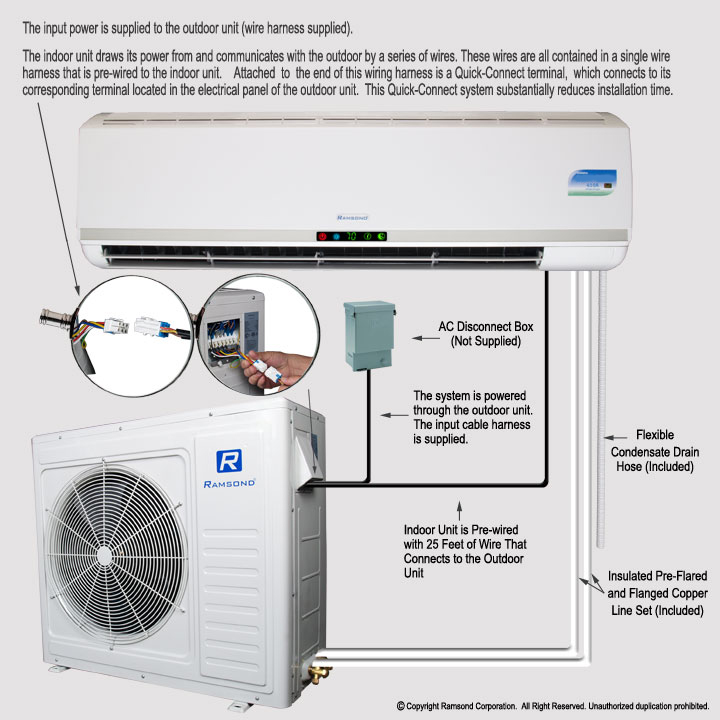 ramsond model 74gw3 24000 btu seer 16 mini split ductless air conditioner  with heat pump  back up electric heat