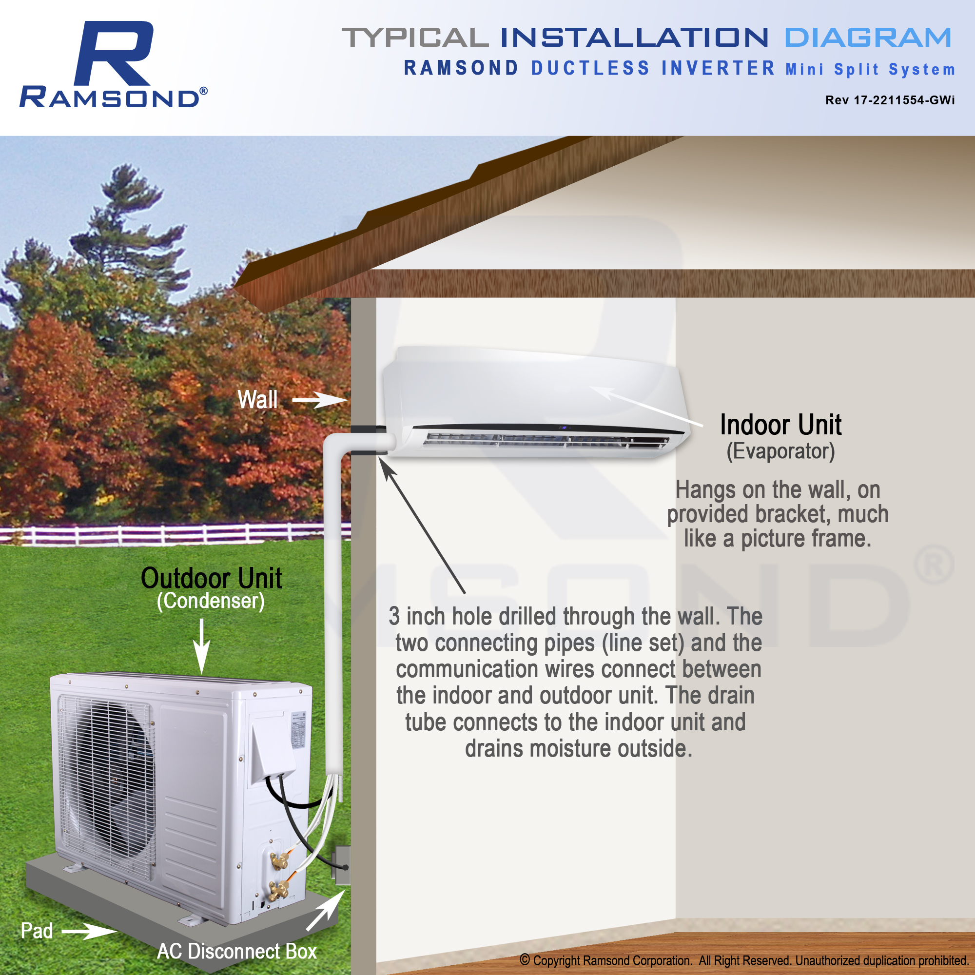 Ramsond 37seg Inverter Ductless Mini Split Ac   Heat Pump