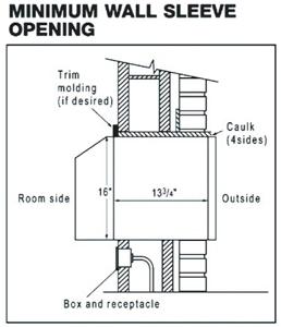 Units Ptac Wiring Diagram on rg wiring diagram, acm wiring diagram, home wiring diagram, sg wiring diagram, hvac wiring diagram, fans wiring diagram, dc wiring diagram, vfd wiring diagram, air conditioning wiring diagram, cm wiring diagram, st wiring diagram, goodman wiring diagram, ptc wiring diagram, thermostats wiring diagram, amana wiring diagram, rca wiring diagram, heating wiring diagram, pac wiring diagram, ac wiring diagram, room wiring diagram,