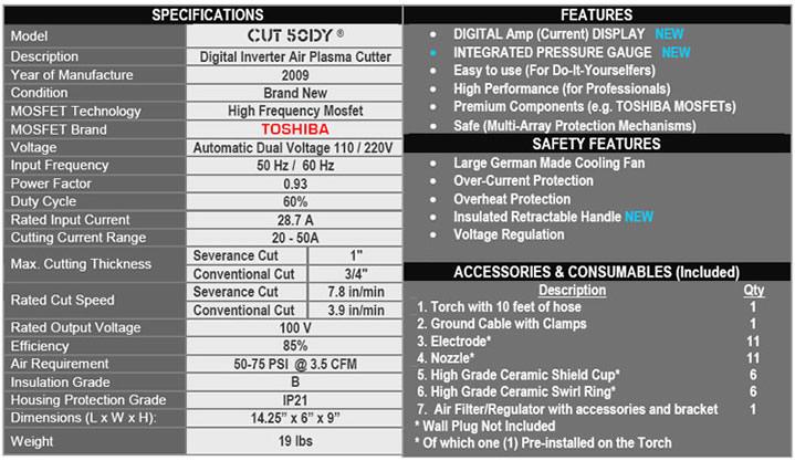 Ramsond Cut50 50 Amp Pilot Arc Digital Inverter Plasma