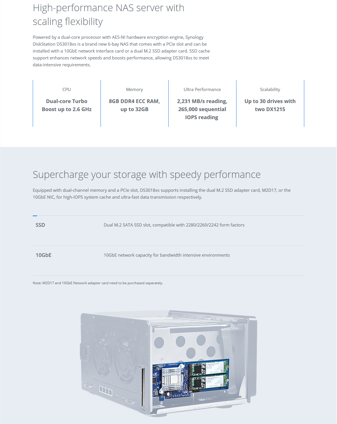 Synology DS3018xs DiskStation Preconfigured with 32GB RAM and 36TB