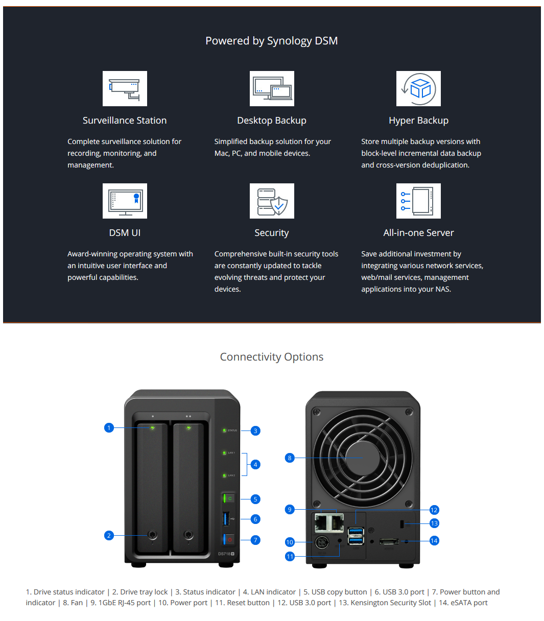 Synology DS718+ DiskStation Preconfigured with 6TB (2 x 3TB) Western