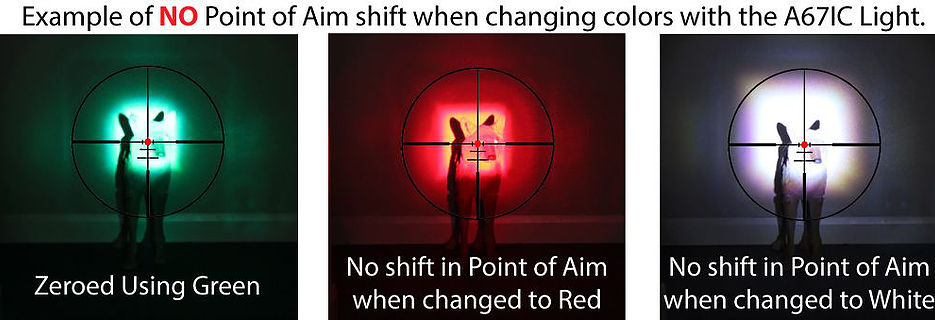 No point of impact shift when changing colors with A67IC patent pending rotatry design