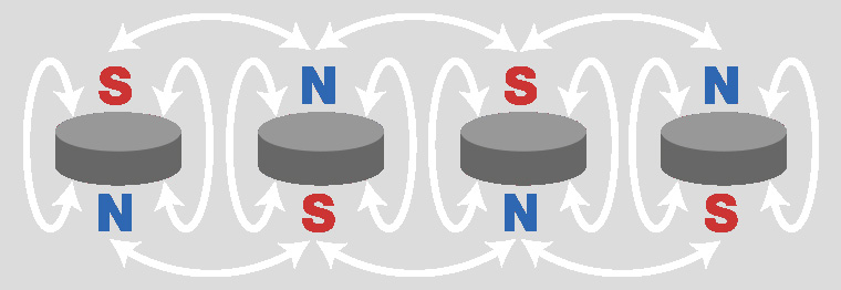 Magnet Polarity