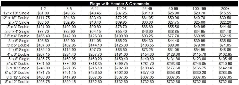 flag-prices-only-2015-re.jpg