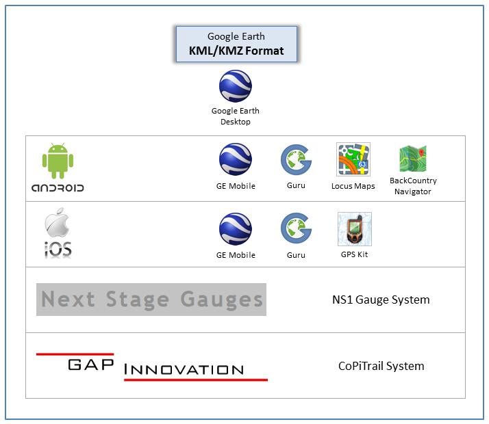 KMZ Compatible GPS Apps