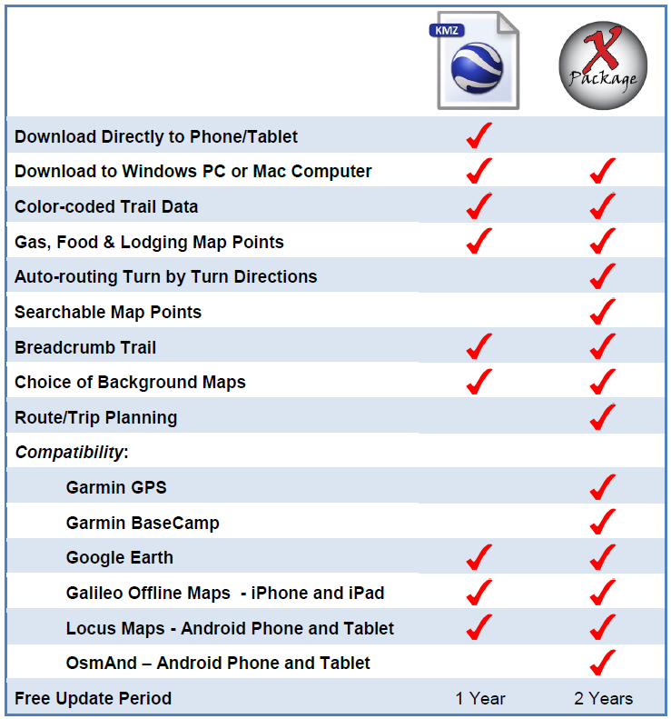 Comparison of Garmin GPS maps and smart phone trail data