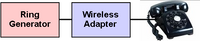 Wireless Telephone  Ring Adapter Theatre