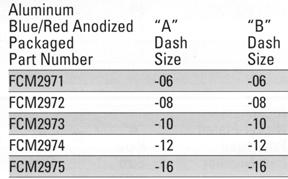 45-female-flare-swivel-chart-2.jpg