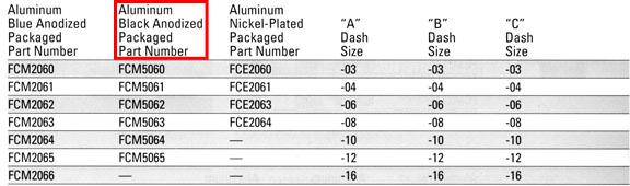 union-tee-chart-aluminum-black-anodized.jpg