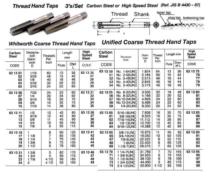 3//8-32 HSS Taper Hand Tap