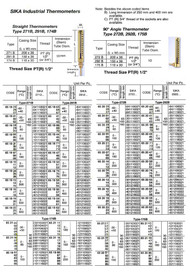 """IMPA 652117 INDUSTRIAL THERMOMETER CASE: 110MM RANGE: 0-160C G1/2"""" STRAIGHT 40MM"""