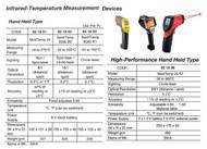 IMPA 651802 INFRARED TEMPERATURE MEASUREMENT -50C/500C