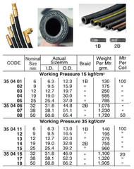 IMPA 350405 Low pressure hose, 1 textile braid SAE 100 R6 - EN