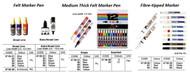 IMPA 470695 MARKER FIBER-TIPPED BLACK (PAINT MARKER)