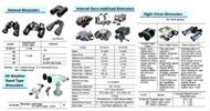 IMPA 370355 Nightvision Infrared binocular complete