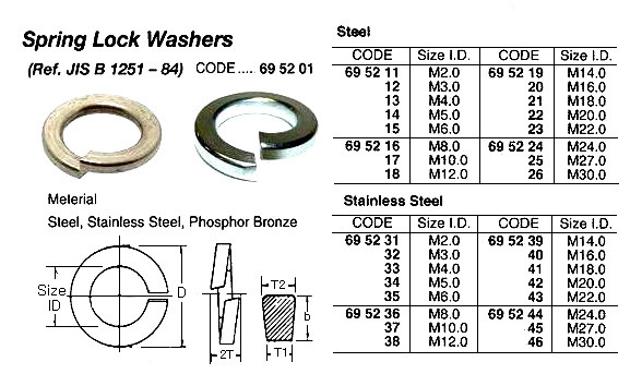 IMPA 695237 SPRING LOCK WASHER M10 DIN 127B-STAINLESS STEEL A2