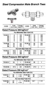 IMPA 733307 Steel hydraulic male T-connector,  10x3/8