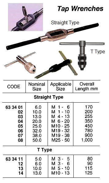 M1.4 M1.6-M7 M2 Tapping Wrench Tap Screw Holder Hinge Hand Applies To M1 - M20