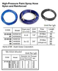 "IMPA 270389 TETRAFLEX High Pressure Nylon Paint Spray Hose, diam 3/8"", length 20m TETRA"