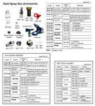 IMPA 270147 Thickness gauge, simple version - 25-2000 micron Graco , art.nr. 70783001001