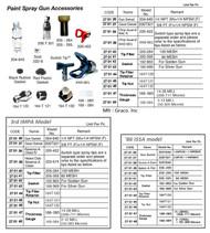 IMPA 270148 Wet Film Thickness Gauge, 25-2000 micron scale, Aluminium TETRA