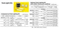 IMPA 331917 Wolf Tank Lighting Kit, LL-255, 230 V GRP transformer (LL-224), 4 x WF-300 Floodlight, 20 m SY cable Wolf